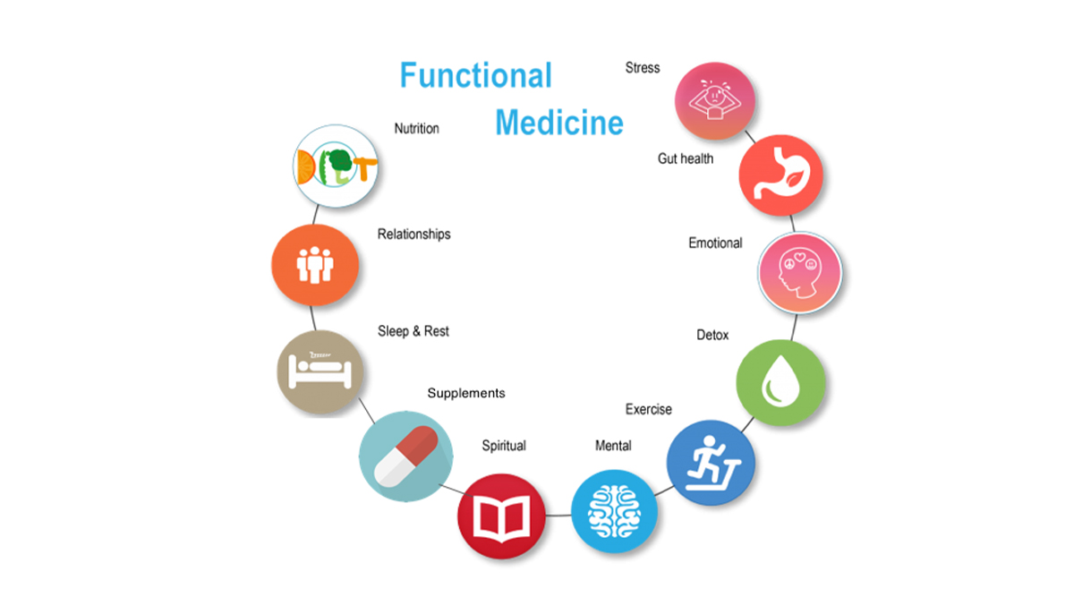 Functional Medicine Pennsylvania